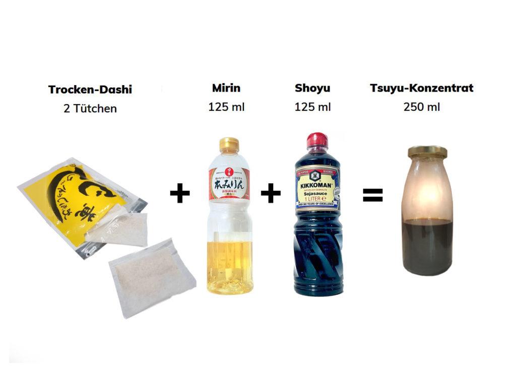Tsuyukonzentrat aus Mirin, Shoju (Sojasoße) und Tüten-Dashi